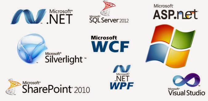 IncredibleSoftwares-.NET + SQL SERVER