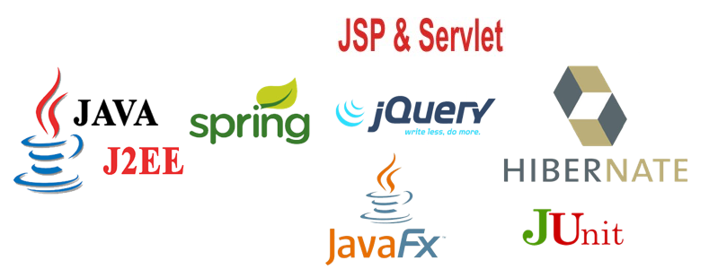 IncredibleSoftwares-JAVA + MYSQL